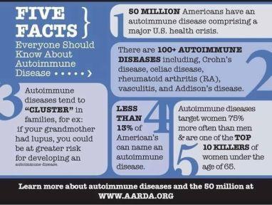 Autoimmune stats